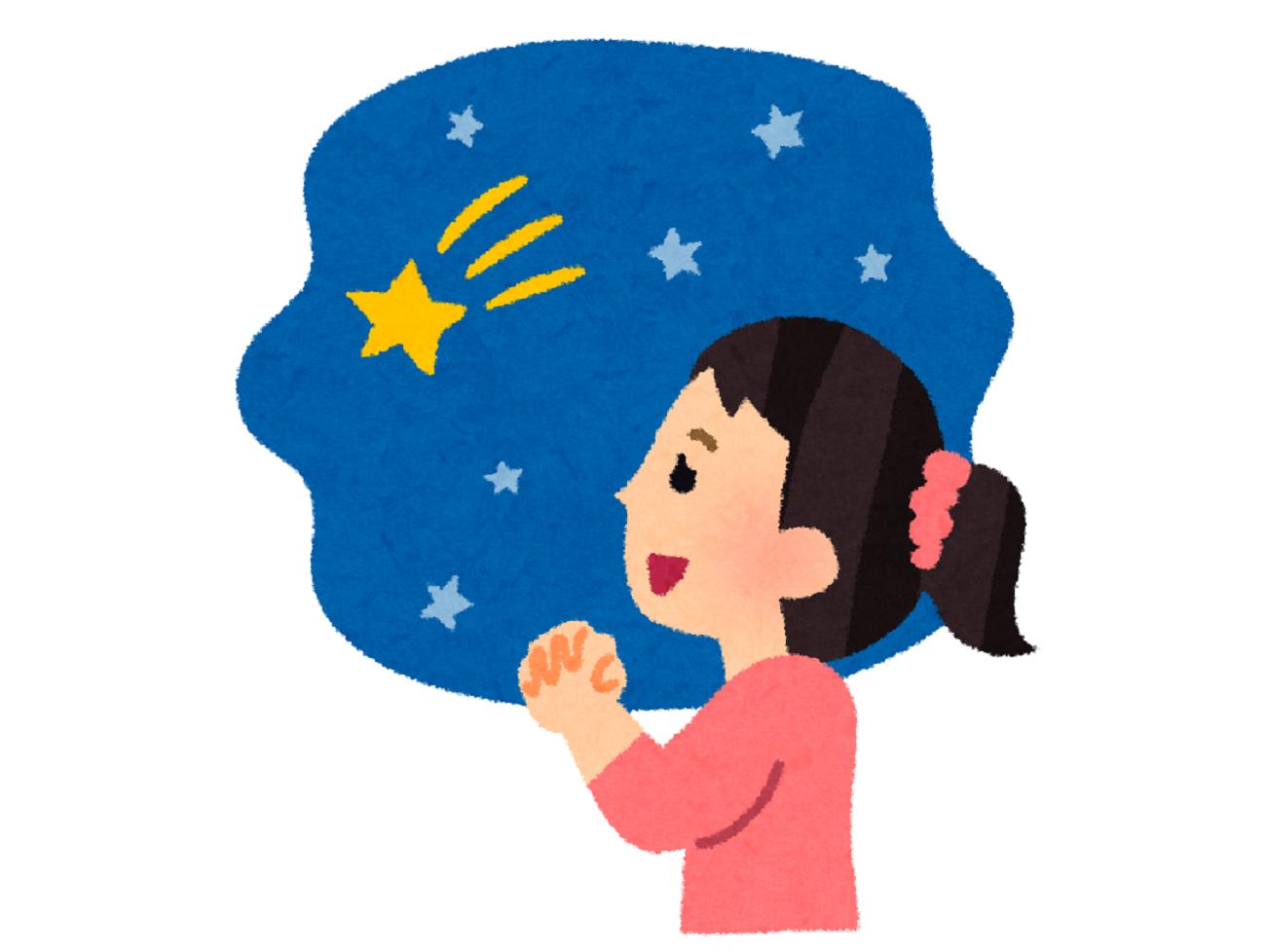 人工流れ星が観れるのはいつ?大きさや時間はどれくらいなのか?